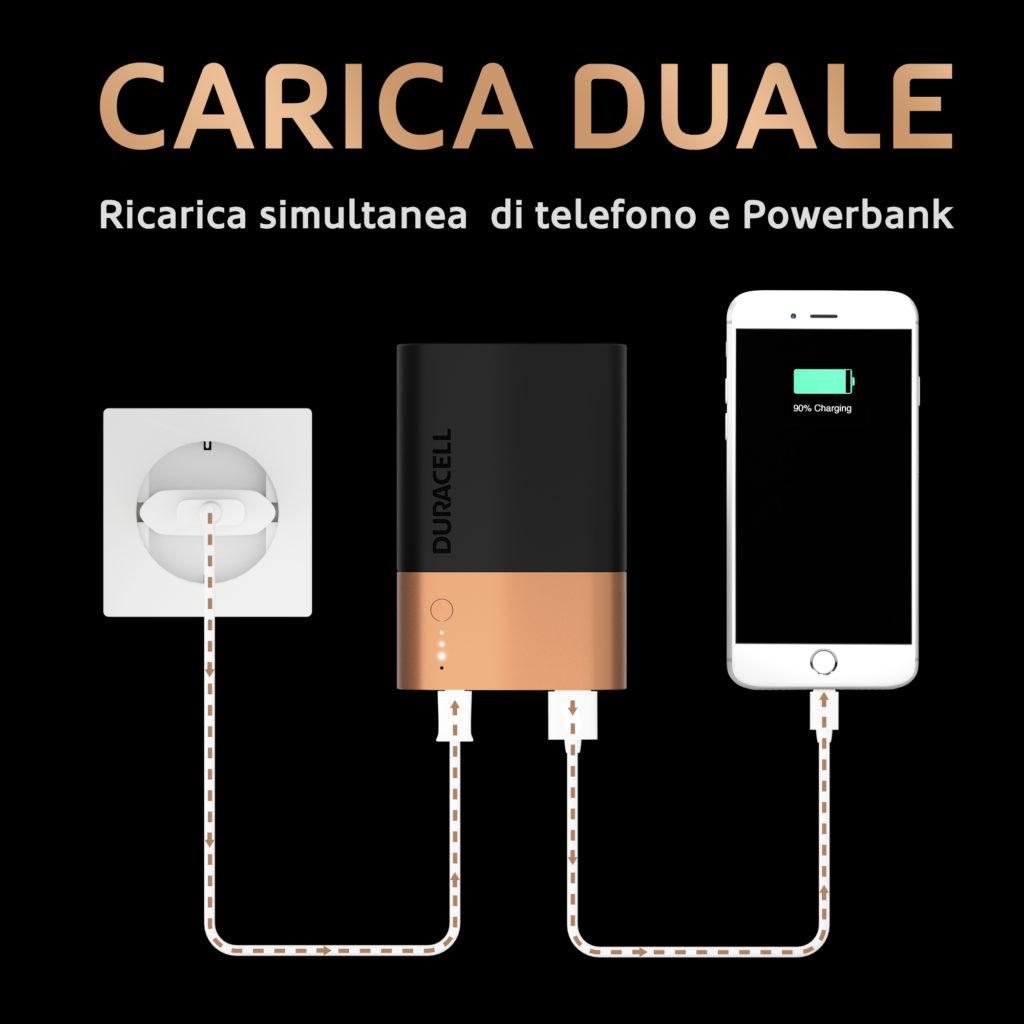 Duracell Powerbank 10.050 mAh Caricatore Rapido per Smartphone e Dispositivi USB